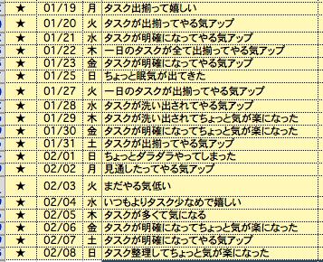 スクリーンショット 2015-02-09 14.38.02
