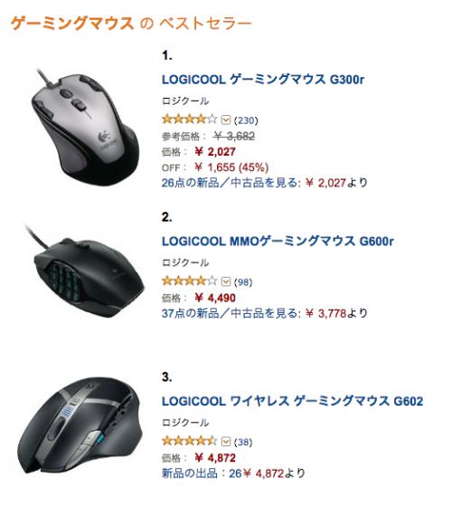 Amazon マウス ベスト3