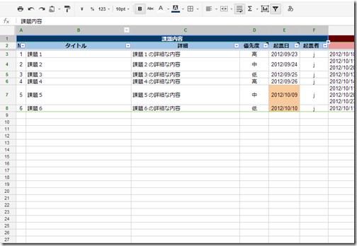 課題だけを別出しした課題管理表