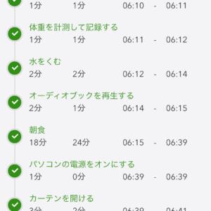 TaskChute Cloud iOSアプリが正式リリースされました!