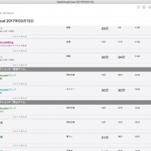 TaskChute Cloudの新機能としてEvernote自動エクスポート機能をリリースしました!
