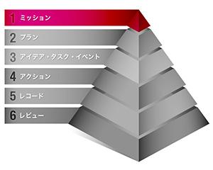 pyramid_1