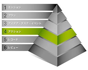 pyramid_4