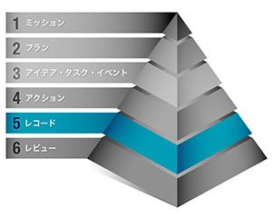 pyramid_5