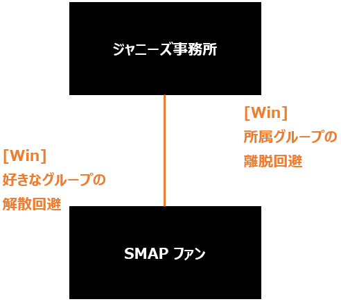 smap_break_1