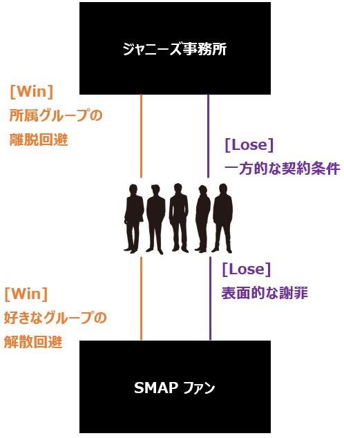 smap_break_2