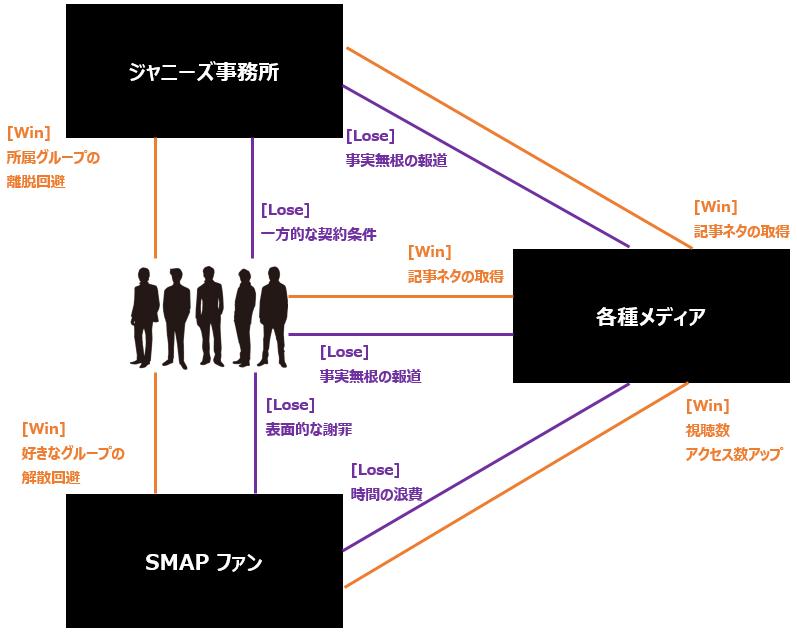 smap_break_3