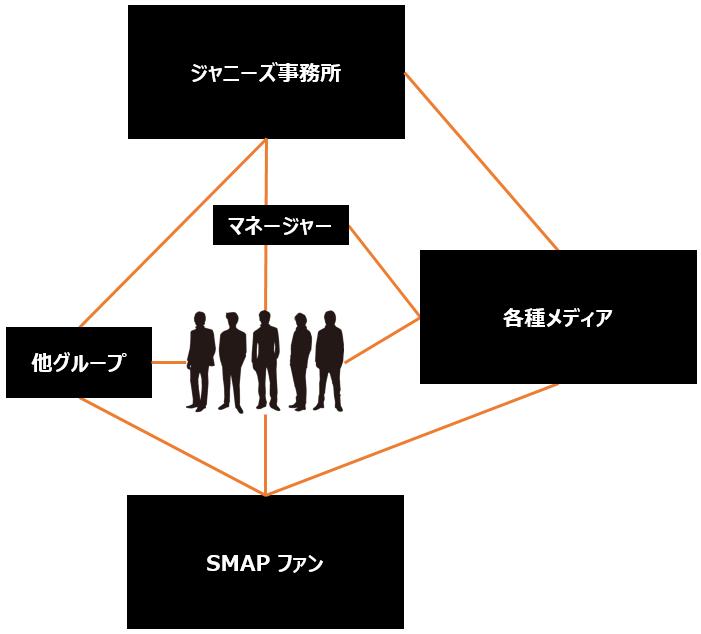 smap_break_5