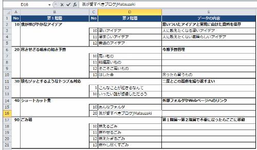 フォルダ構成管理台帳(例)