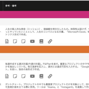 10年厳選した愛用タスク管理ツール32種と使い分け方を全公開【基本無料】