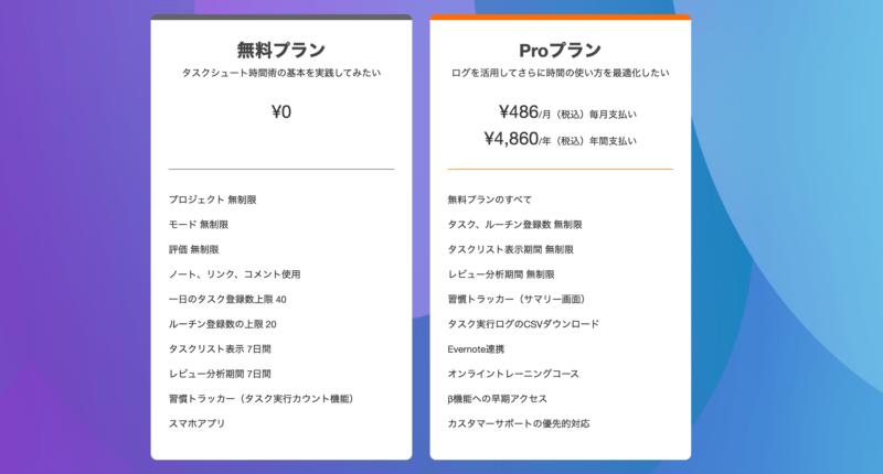 TaskChute Cloud無料プランとProプラン比較表